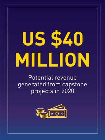 US_$40_MILLION_blue_360